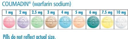 How To Buy Warfarin Online