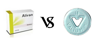 what drug class is ativan in the same family as valium