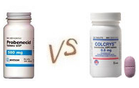 Canadian Pharmacy Colcrys