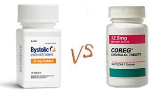 bystolic-vs-coreg