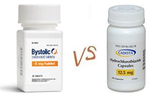 bystolic-vs-hydrochlorothiazide