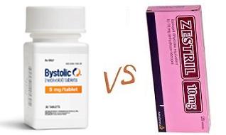 bystolic-vs-zestril